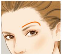 提眉术和切眉术有什么区别?